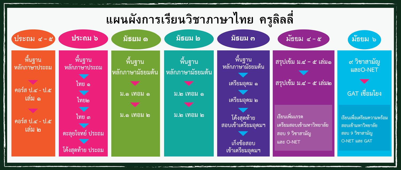 thai-2